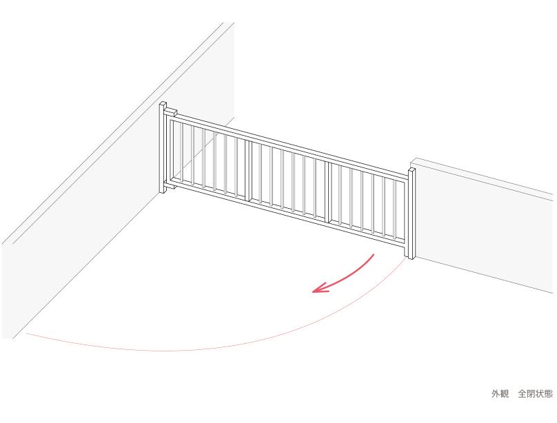 片開ゲート レール型