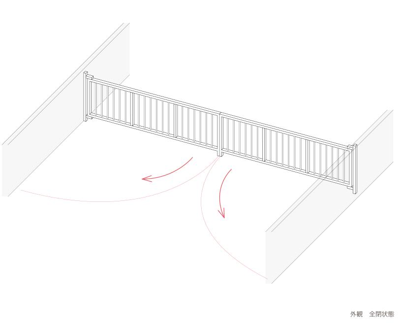 両開ゲート レール型